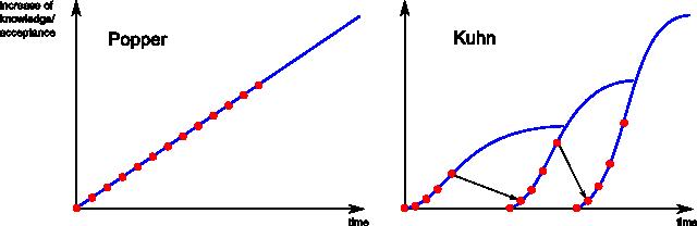 The Phosphenes + Level Four Heatwave - Split