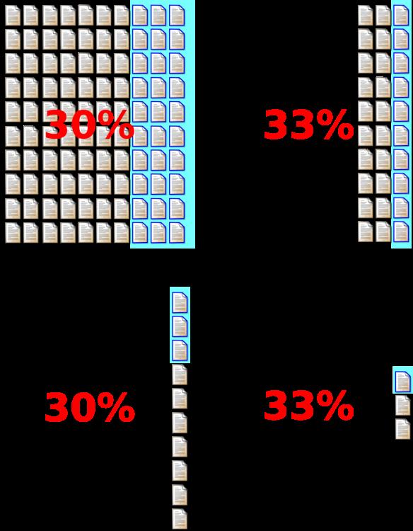 percent-cascade